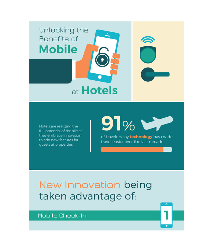 The Benefits of Mobile at Hotels Infographic
